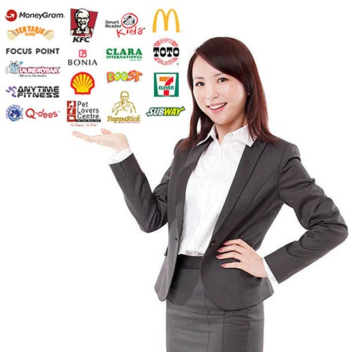 Franchise Opportunities and Franchise Businesses for Sale